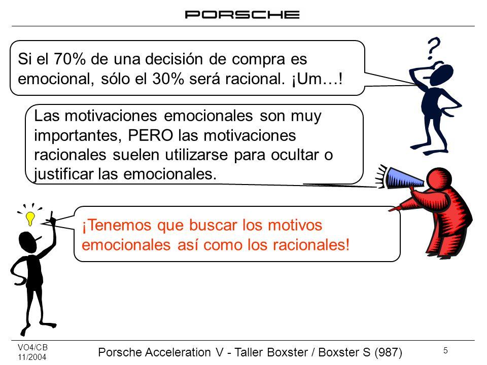 VO4/CB 11/2004 Porsche Acceleration V - Taller Boxster / Boxster S (987) 5 ¡Tenemos que buscar los motivos emocionales así como los racionales! Si el