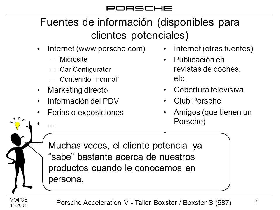 VO4/CB 11/2004 Porsche Acceleration V - Taller Boxster / Boxster S (987) 7 Fuentes de información (disponibles para clientes potenciales) Internet (ww