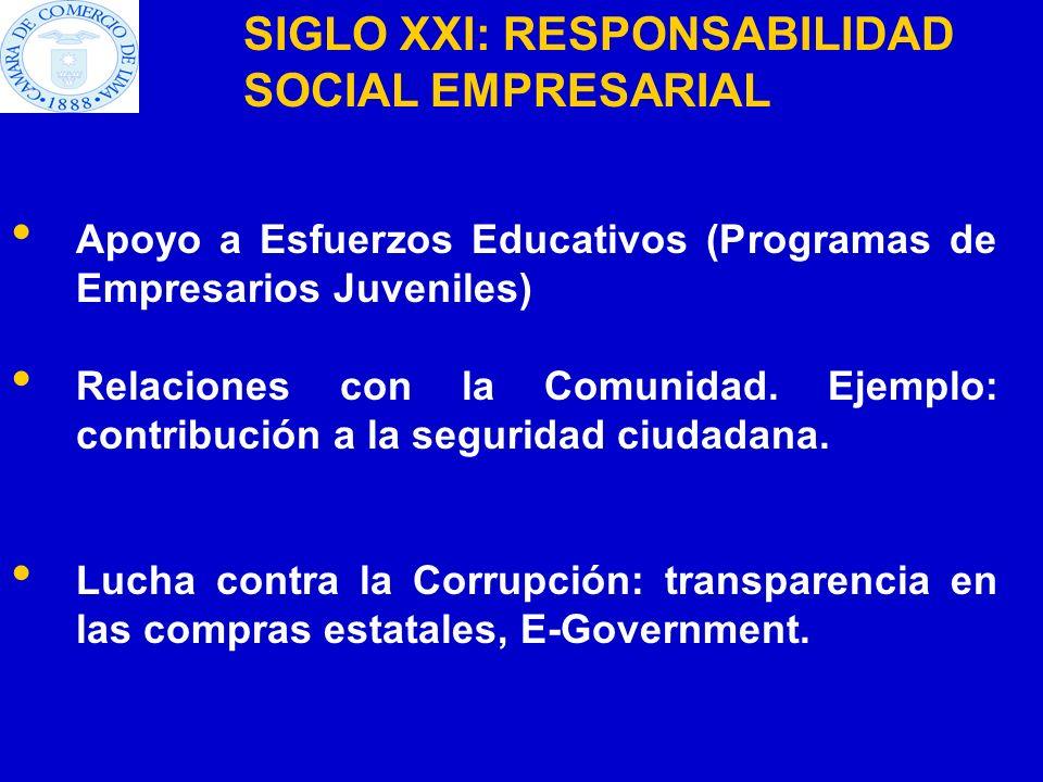 SIGLO XXI: RESPONSABILIDAD SOCIAL EMPRESARIAL Apoyo a Esfuerzos Educativos (Programas de Empresarios Juveniles) Relaciones con la Comunidad. Ejemplo: