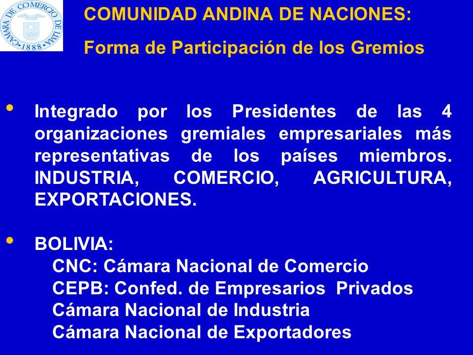 Integrado por los Presidentes de las 4 organizaciones gremiales empresariales más representativas de los países miembros. INDUSTRIA, COMERCIO, AGRICUL