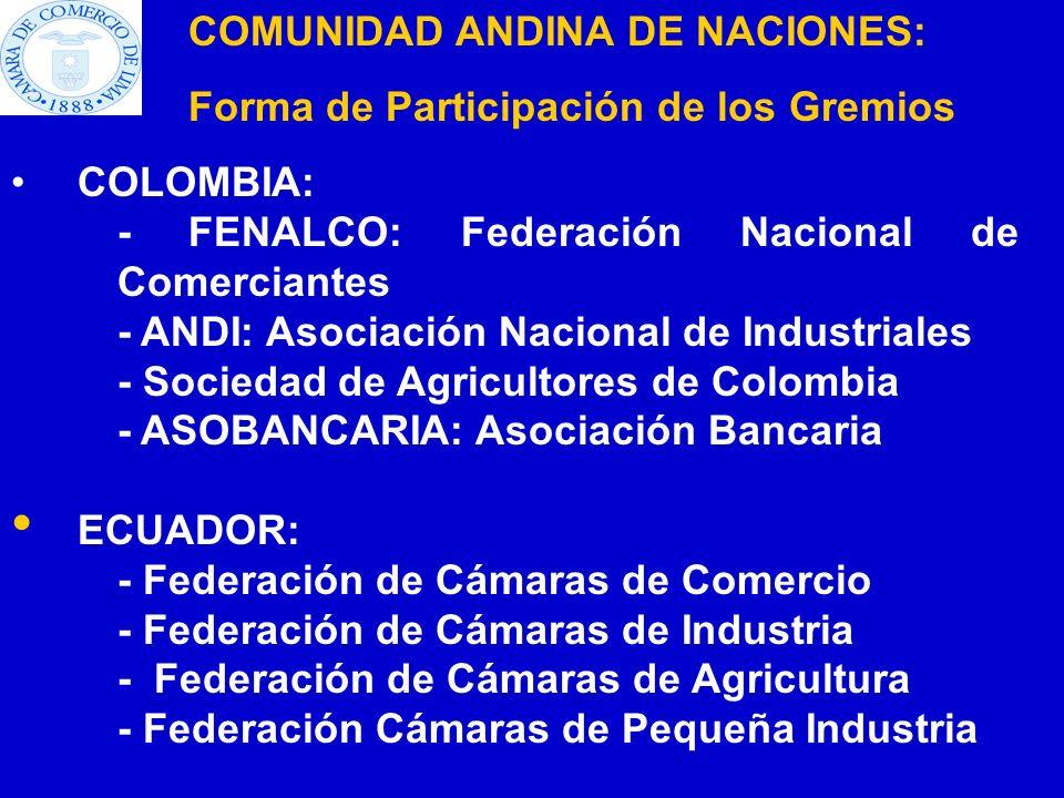 COLOMBIA: - FENALCO: Federación Nacional de Comerciantes - ANDI: Asociación Nacional de Industriales - Sociedad de Agricultores de Colombia - ASOBANCA