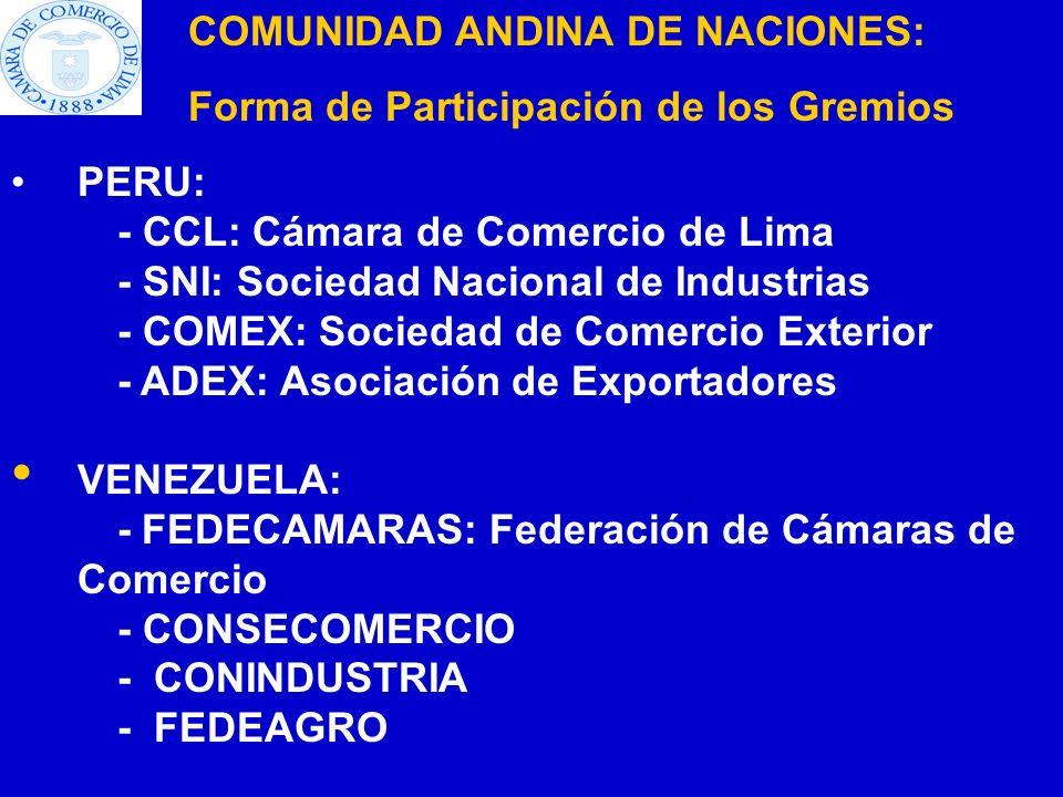 PERU: - CCL: Cámara de Comercio de Lima - SNI: Sociedad Nacional de Industrias - COMEX: Sociedad de Comercio Exterior - ADEX: Asociación de Exportador