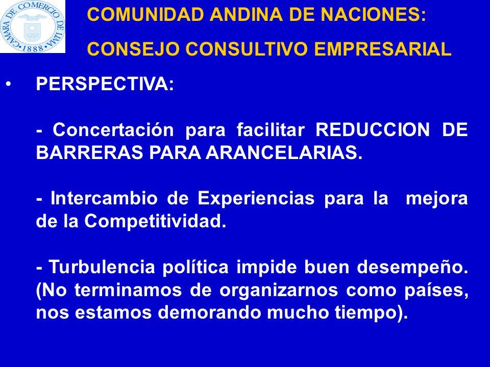 PERSPECTIVA: - Concertación para facilitar REDUCCION DE BARRERAS PARA ARANCELARIAS. - Intercambio de Experiencias para la mejora de la Competitividad.