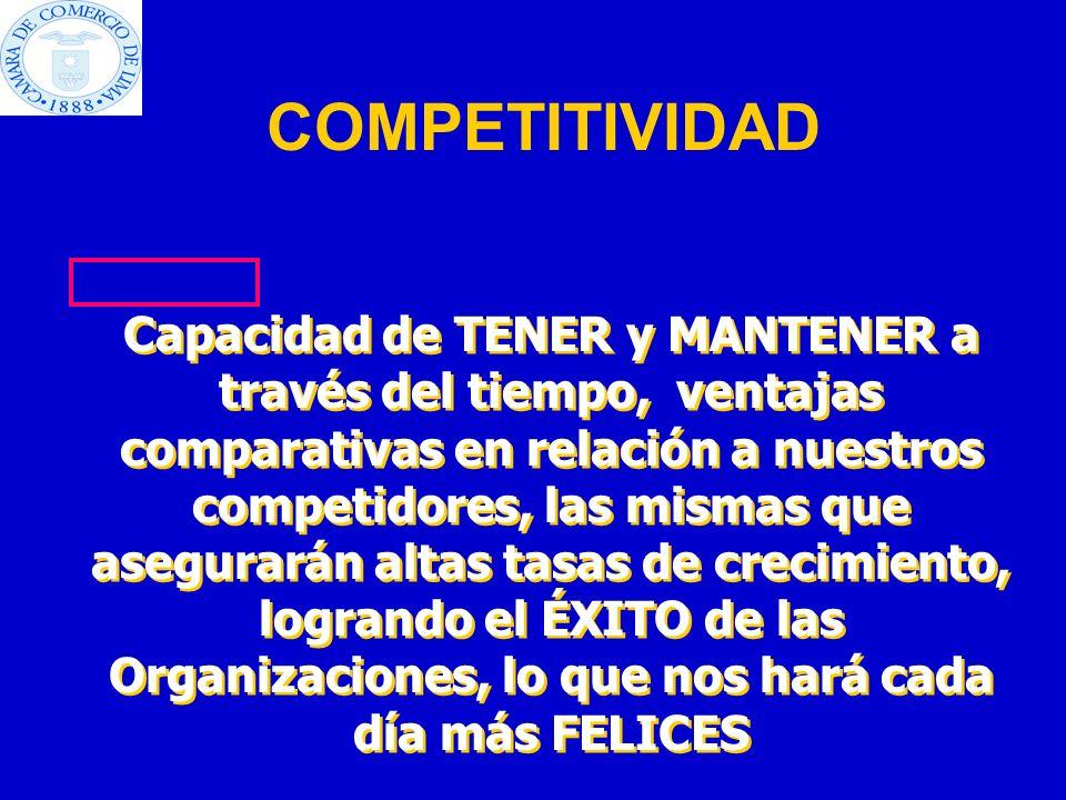 Capacidad de TENER y MANTENER a través del tiempo, ventajas comparativas en relación a nuestros competidores, las mismas que asegurarán altas tasas de