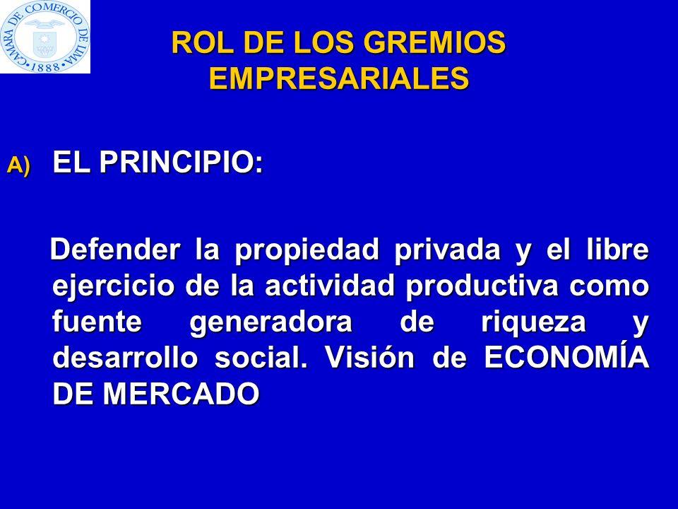 ROL DE LOS GREMIOS EMPRESARIALES A) EL PRINCIPIO: Defender la propiedad privada y el libre ejercicio de la actividad productiva como fuente generadora
