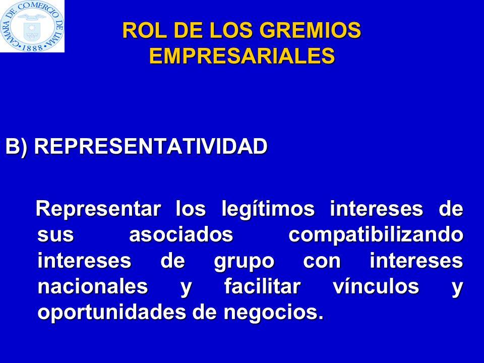 ROL DE LOS GREMIOS EMPRESARIALES B) REPRESENTATIVIDAD Representar los legítimos intereses de sus asociados compatibilizando intereses de grupo con int
