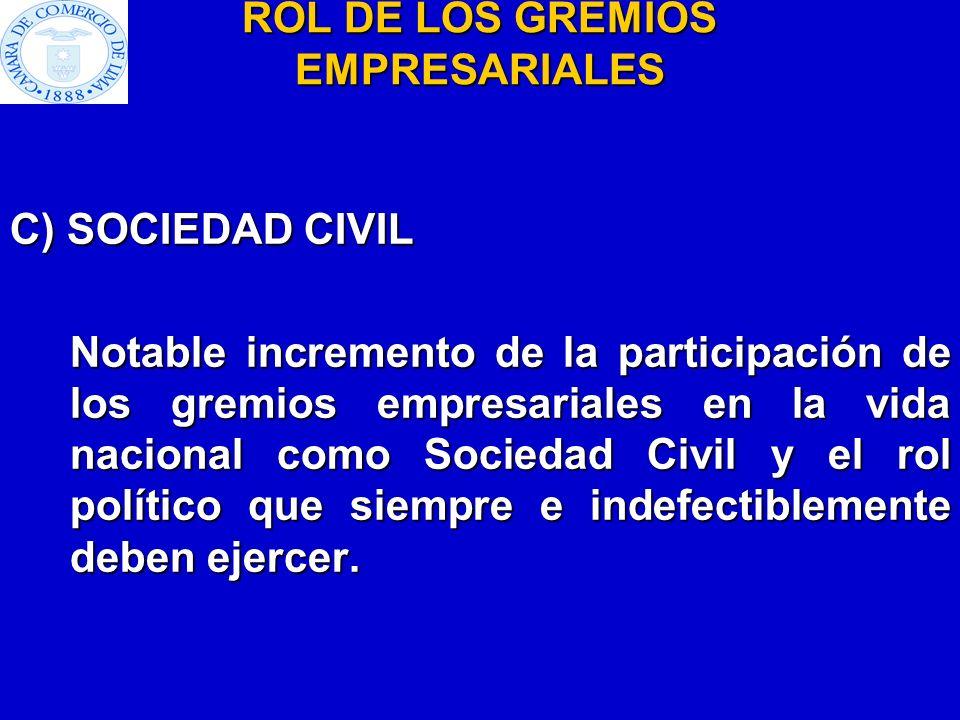 ROL DE LOS GREMIOS EMPRESARIALES C) SOCIEDAD CIVIL Notable incremento de la participación de los gremios empresariales en la vida nacional como Socied