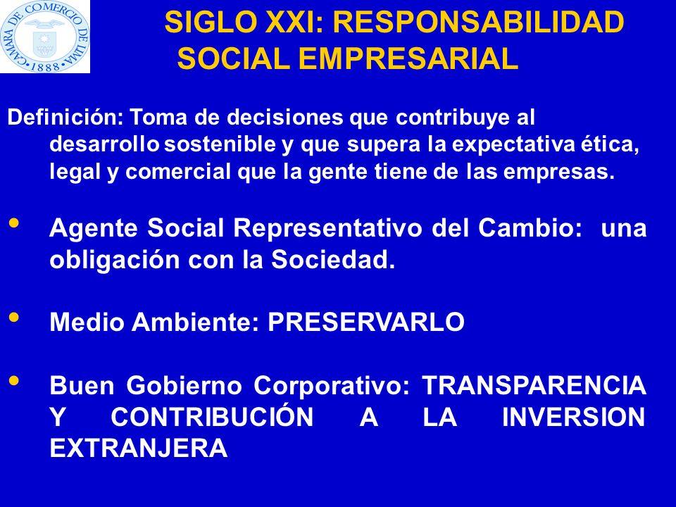 SIGLO XXI: RESPONSABILIDAD SOCIAL EMPRESARIAL Definición: Toma de decisiones que contribuye al desarrollo sostenible y que supera la expectativa ética