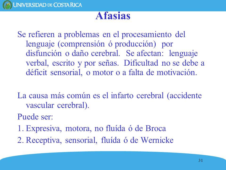 31 Afasias Se refieren a problemas en el procesamiento del lenguaje (comprensión ó producción) por disfunción o daño cerebral. Se afectan: lenguaje ve