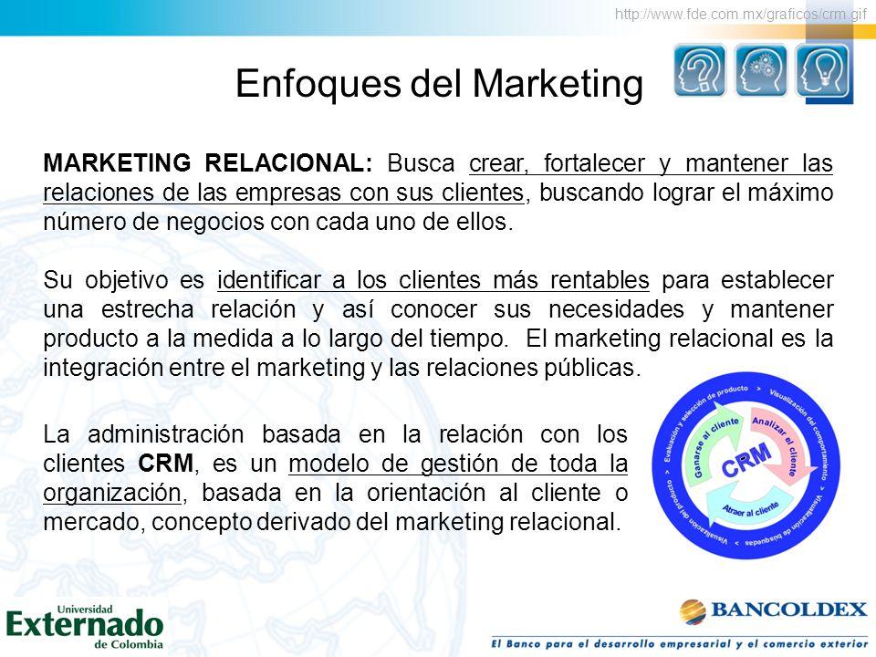 Enfoques del Marketing MARKETING RELACIONAL: Busca crear, fortalecer y mantener las relaciones de las empresas con sus clientes, buscando lograr el má