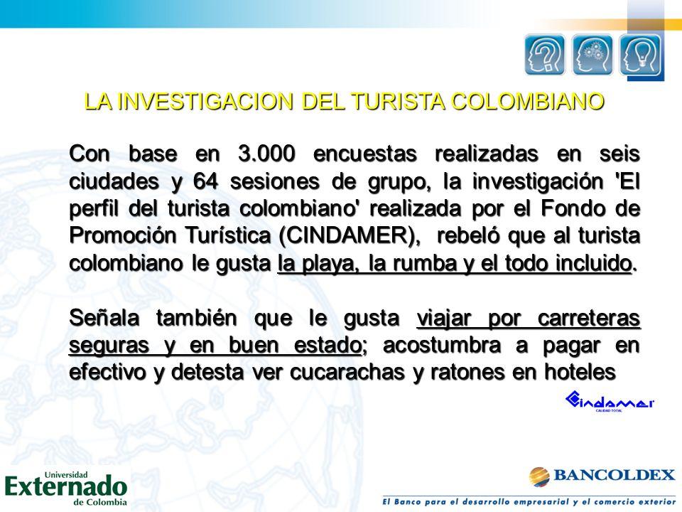 LA INVESTIGACION DEL TURISTA COLOMBIANO Con base en 3.000 encuestas realizadas en seis ciudades y 64 sesiones de grupo, la investigación 'El perfil de