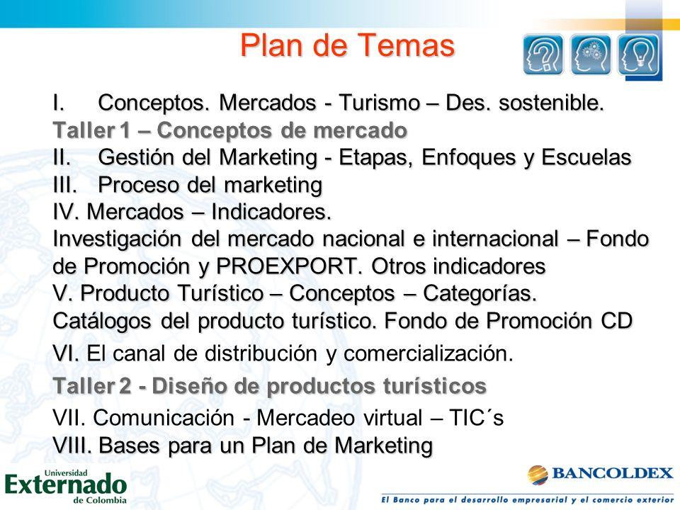 Ciclo de Vida del Producto Turístico Etapa de Desarrollo del Producto.