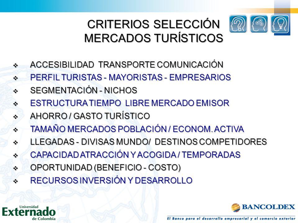 CRITERIOS SELECCIÓN MERCADOS TURÍSTICOS ACCESIBILIDAD TRANSPORTE COMUNICACIÓN ACCESIBILIDAD TRANSPORTE COMUNICACIÓN PERFIL TURISTAS - MAYORISTAS - EMP
