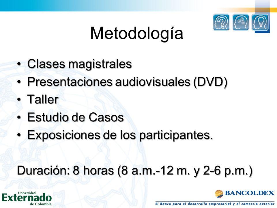 Metodología Clases magistralesClases magistrales Presentaciones audiovisuales (DVD)Presentaciones audiovisuales (DVD) TallerTaller Estudio de CasosEst