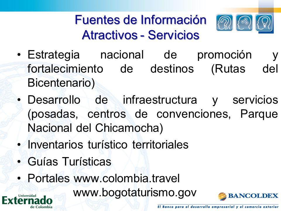 Fuentes de Información Atractivos - Servicios Estrategia nacional de promoción y fortalecimiento de destinos (Rutas del Bicentenario) Desarrollo de in