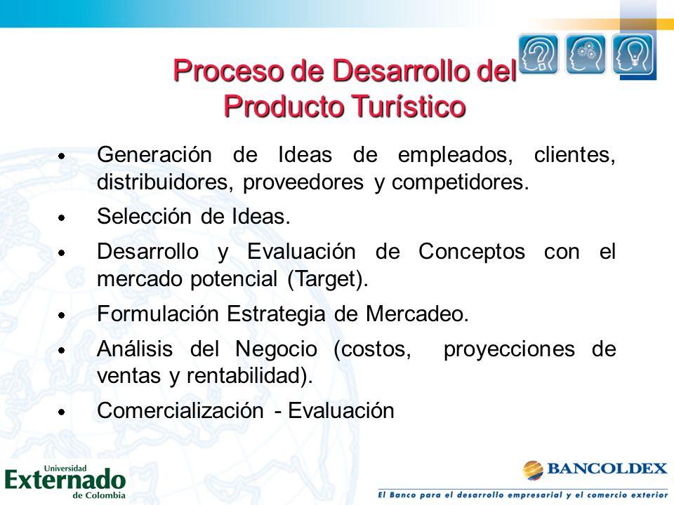 Proceso de Desarrollo del Producto Turístico Generación de Ideas de empleados, clientes, distribuidores, proveedores y competidores. Selección de Idea