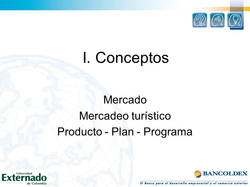 I. Conceptos Mercado Mercadeo turístico Producto - Plan - Programa