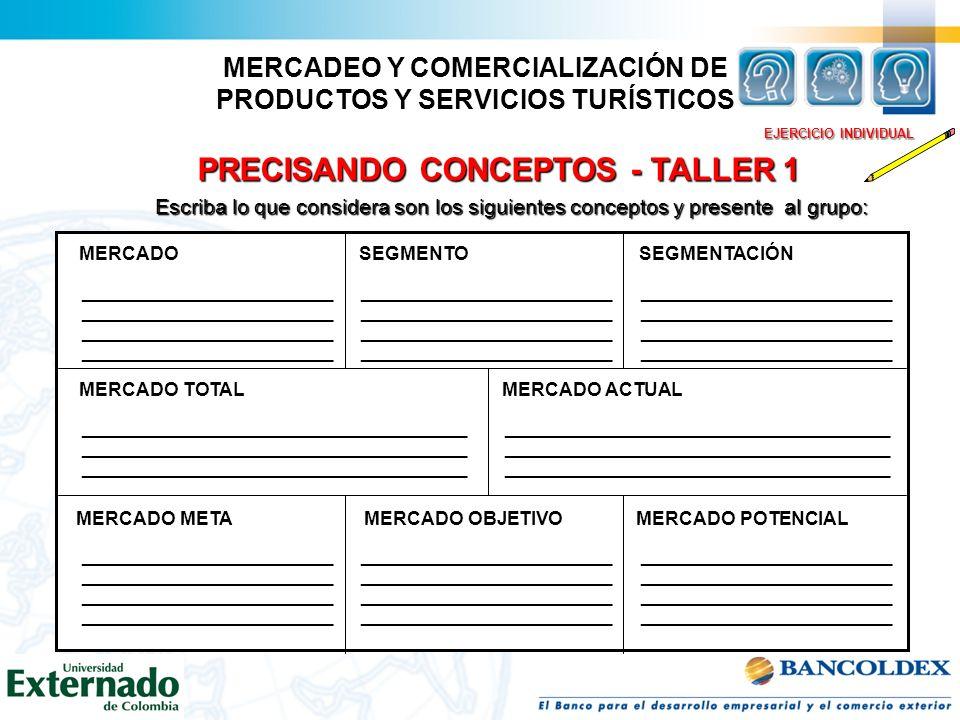 PRECISANDO CONCEPTOS - TALLER 1 Escriba lo que considera son los siguientes conceptos y presente al grupo: MERCADO MERCADO TOTAL SEGMENTO MERCADO META