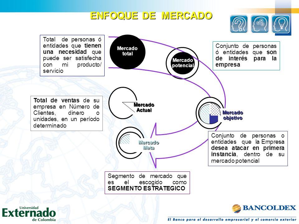 Bases del Plan de Marketing Herramienta de gestión por la que se determina los pasos a seguir, las metodologías y tiempos para alcanzar unos objetivos determinados.