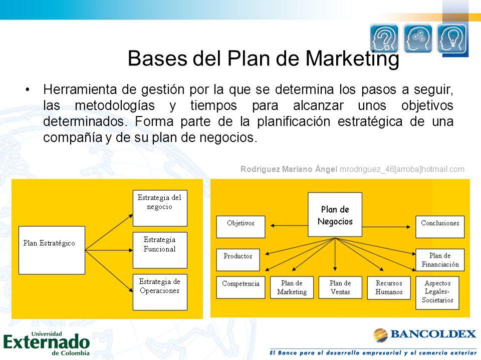 Bases del Plan de Marketing Herramienta de gestión por la que se determina los pasos a seguir, las metodologías y tiempos para alcanzar unos objetivos