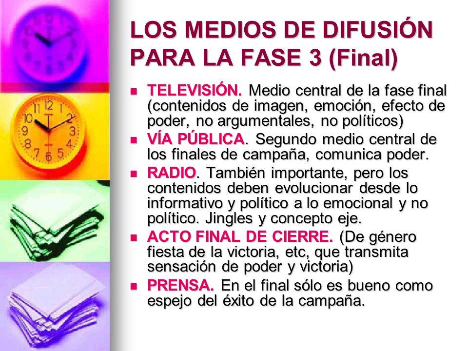 LOS MEDIOS DE DIFUSIÓN PARA LA FASE 3 (Final) TELEVISIÓN.
