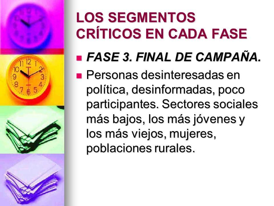 LOS SEGMENTOS CRÍTICOS EN CADA FASE FASE 3.FINAL DE CAMPAÑA.