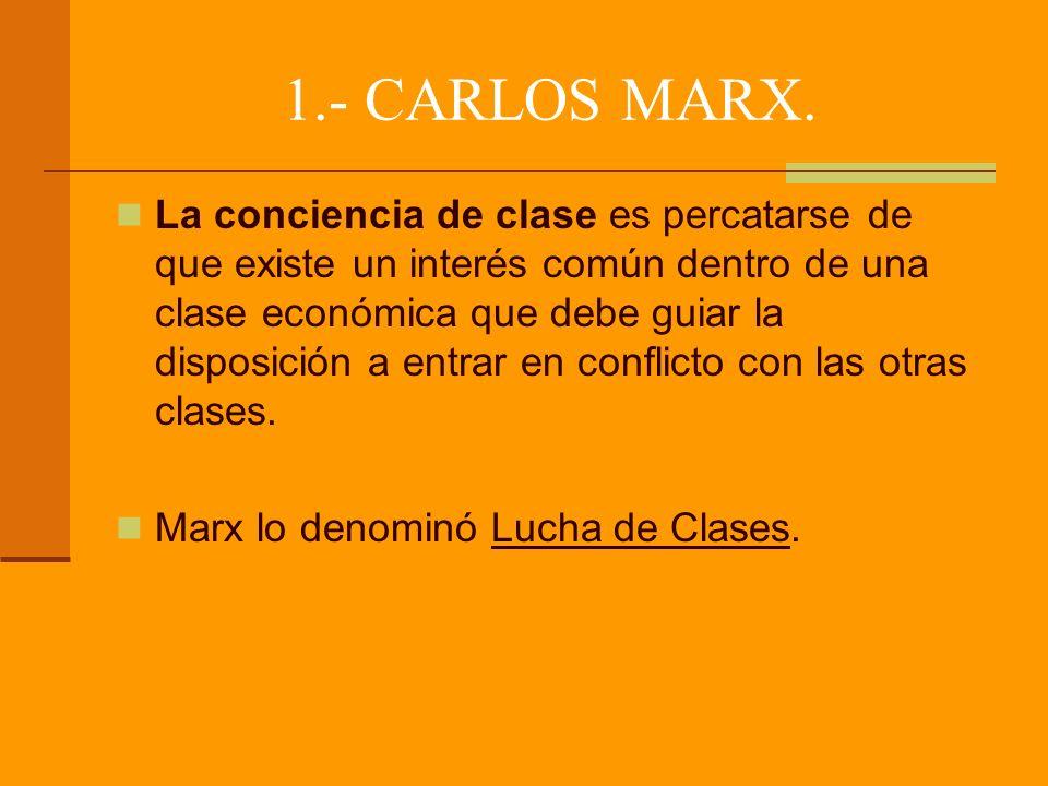 1.- CARLOS MARX.