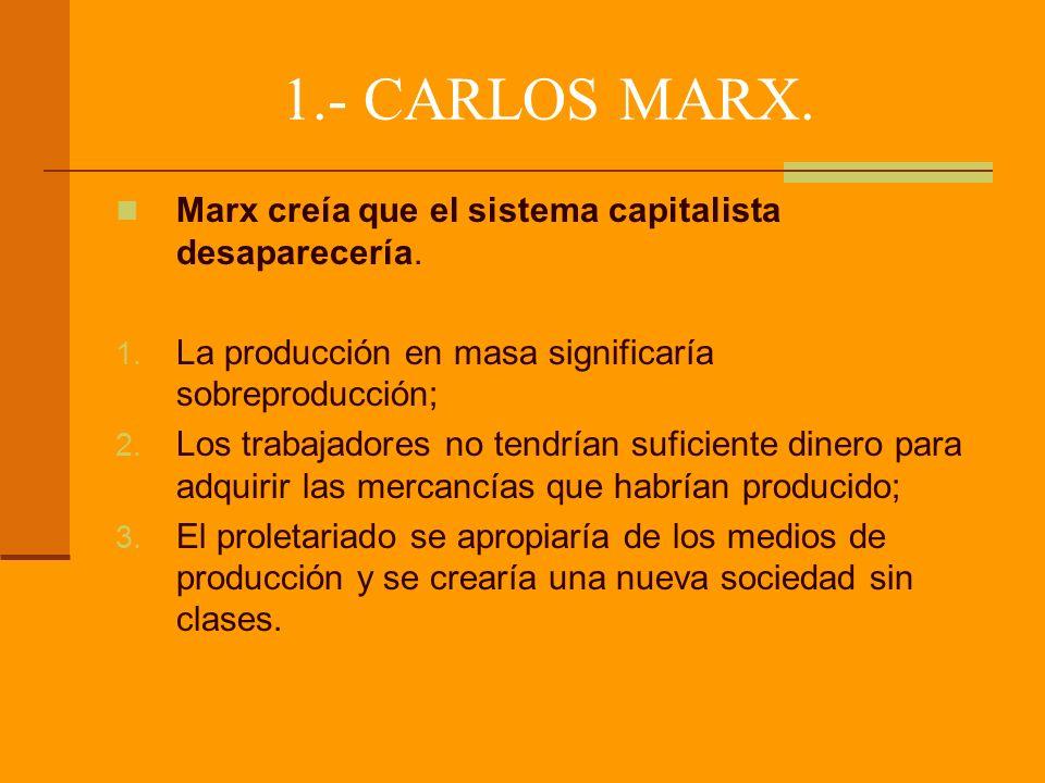 1.- CARLOS MARX.Marx creía que el sistema capitalista desaparecería.