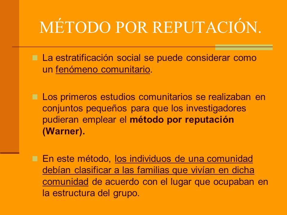 MÉTODO POR REPUTACIÓN.La estratificación social se puede considerar como un fenómeno comunitario.