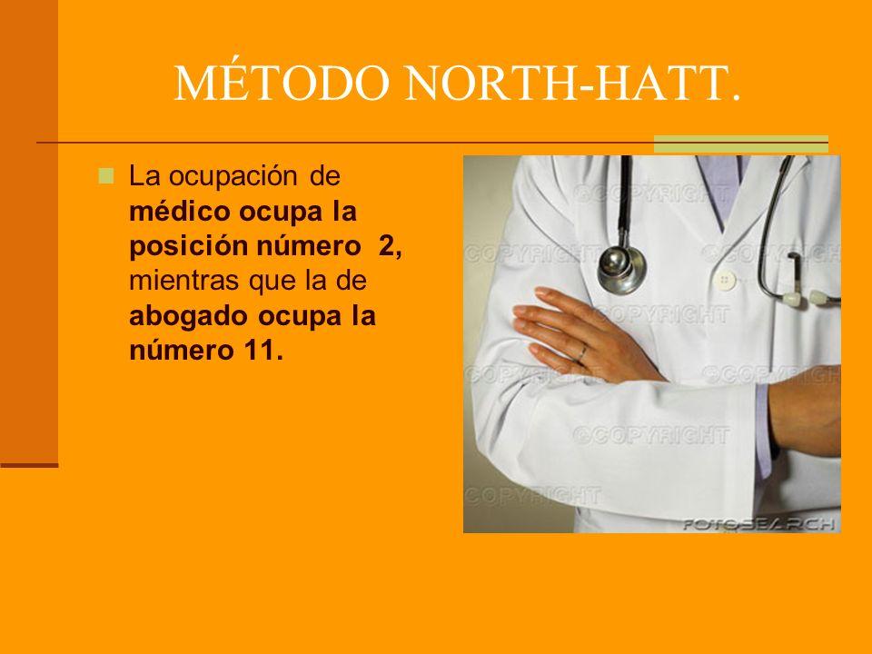 MÉTODO NORTH-HATT.