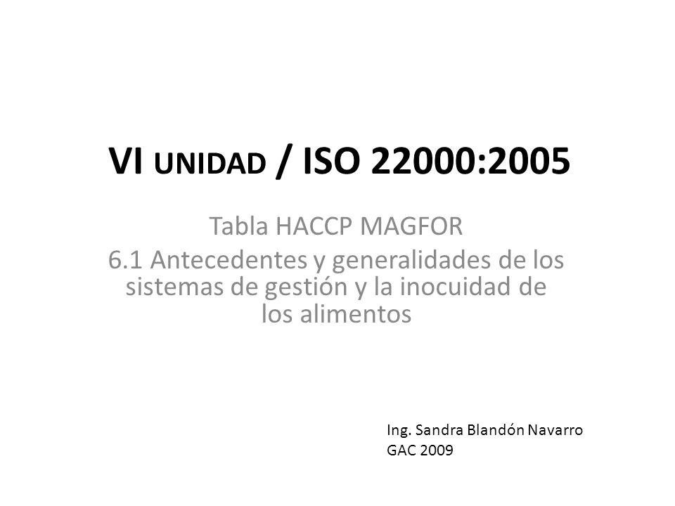 VI UNIDAD / ISO 22000:2005 Tabla HACCP MAGFOR 6.1 Antecedentes y generalidades de los sistemas de gestión y la inocuidad de los alimentos Ing. Sandra