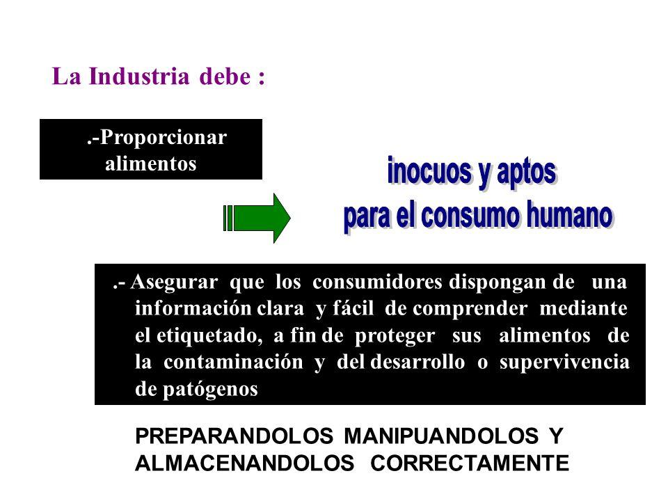 La Industria debe : 1.-Proporcionar alimentos 2.- Asegurar que los consumidores dispongan de una información clara y fácil de comprender mediante el e