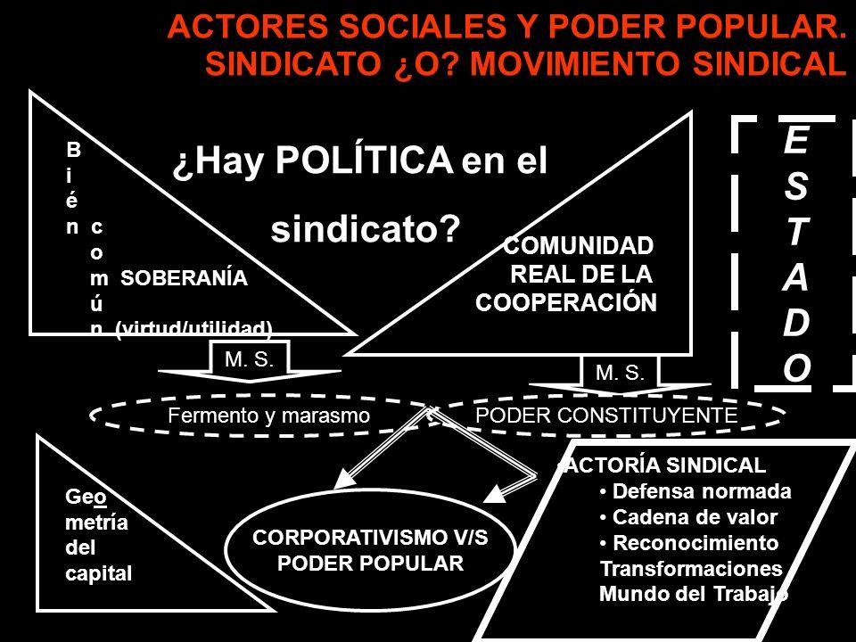 ACTORES SOCIALES Y PODER POPULAR. SINDICATO ¿O. MOVIMIENTO SINDICAL ¿Hay POLÍTICA en el sindicato.
