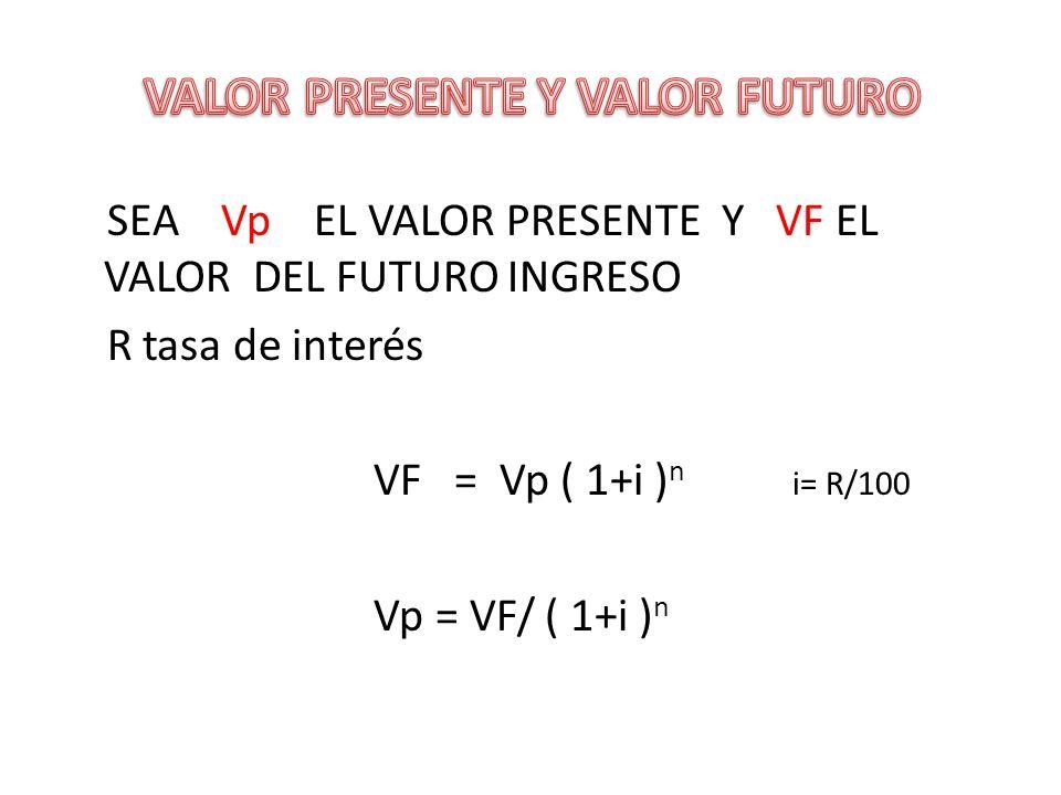SEA Vp EL VALOR PRESENTE Y VF EL VALOR DEL FUTURO INGRESO R tasa de interés VF = Vp ( 1+i ) n i= R/100 Vp = VF/ ( 1+i ) n
