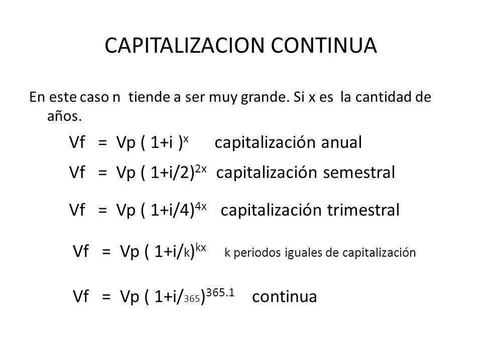 CAPITALIZACION CONTINUA En este caso n tiende a ser muy grande. Si x es la cantidad de años. Vf = Vp ( 1+i ) x capitalización anual Vf = Vp ( 1+i/2) 2