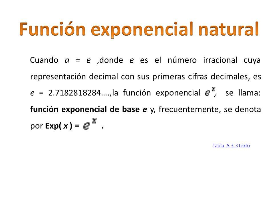 Cuando a = e,donde e es el número irracional cuya representación decimal con sus primeras cifras decimales, es e = 2.7182818284….,la función exponenci