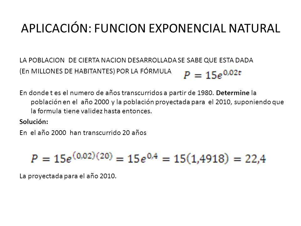 FUNCION LOGARITMO Definición de logaritmo : Se llama logaritmo en base a del número x al exponente b al que hay que elevar la base para obtener dicho número.