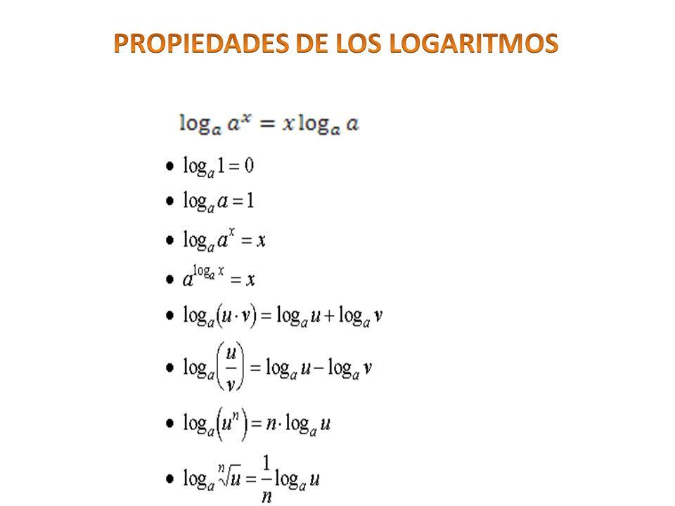 FUNCION LOGARITMO NATURAL Logaritmos Decimales : Se llaman logaritmos decimales o vulgares a los logaritmos que tienen por base el número 10.