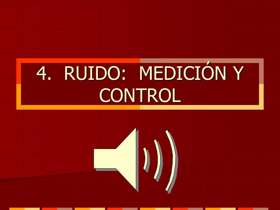 4. RUIDO: MEDICIÓN Y CONTROL