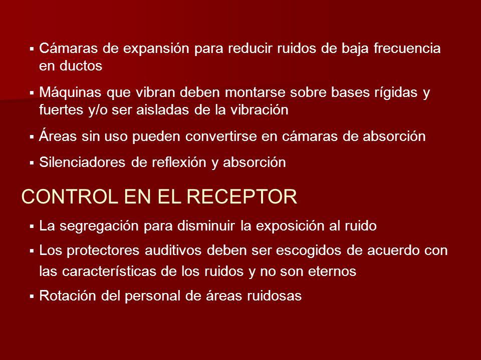 CONTROL EN EL RECEPTOR La segregación para disminuir la exposición al ruido Los protectores auditivos deben ser escogidos de acuerdo con las caracterí