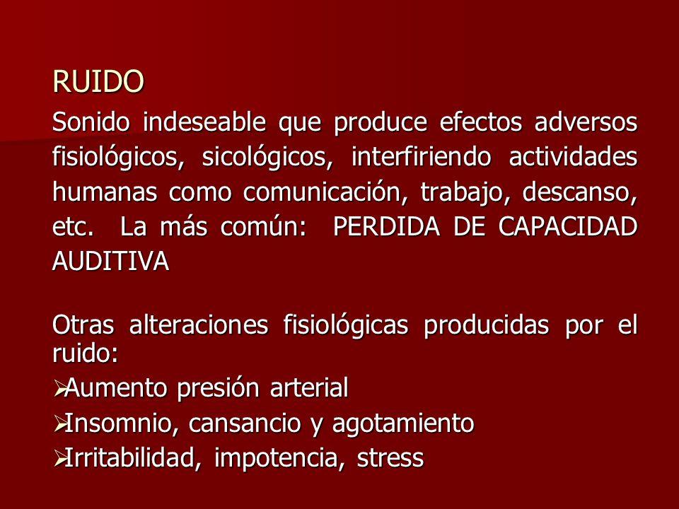 RUIDO Sonido indeseable que produce efectos adversos fisiológicos, sicológicos, interfiriendo actividades humanas como comunicación, trabajo, descanso