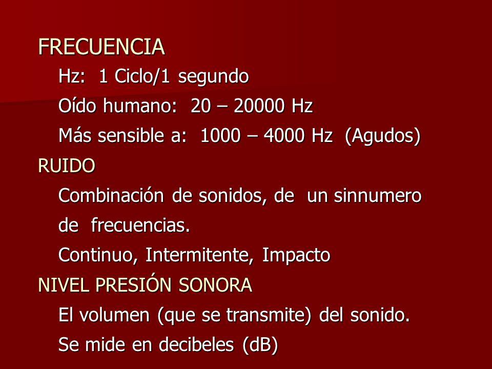 FRECUENCIA Hz: 1 Ciclo/1 segundo Oído humano: 20 – 20000 Hz Más sensible a: 1000 – 4000 Hz (Agudos) RUIDO Combinación de sonidos, de un sinnumero de f