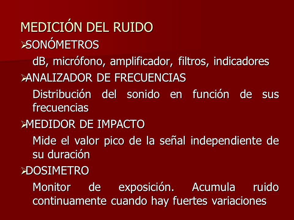 MEDICIÓN DEL RUIDO SONÓMETROS SONÓMETROS dB, micrófono, amplificador, filtros, indicadores ANALIZADOR DE FRECUENCIAS ANALIZADOR DE FRECUENCIAS Distrib