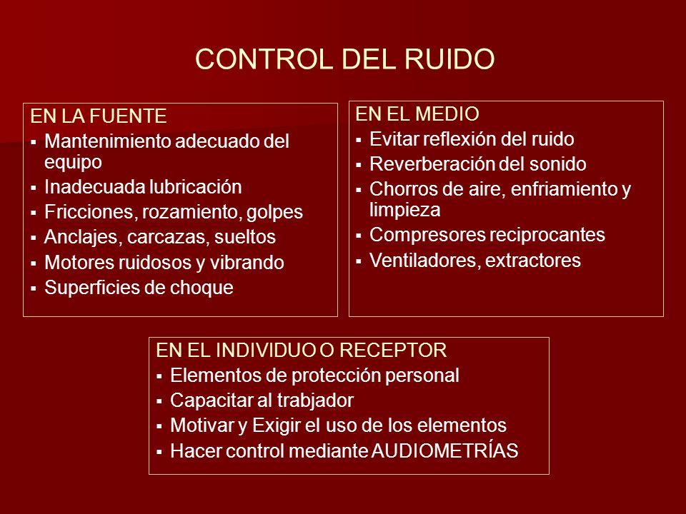 CONTROL DEL RUIDO EN LA FUENTE Mantenimiento adecuado del equipo Inadecuada lubricación Fricciones, rozamiento, golpes Anclajes, carcazas, sueltos Mot