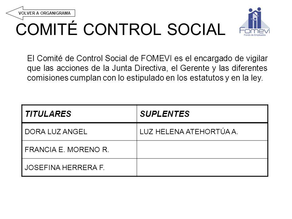 COMITÉ CONTROL SOCIAL TITULARESSUPLENTES DORA LUZ ANGELLUZ HELENA ATEHORTÚA A. FRANCIA E. MORENO R. JOSEFINA HERRERA F. El Comité de Control Social de