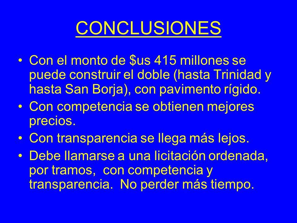 CONCLUSIONES Con el monto de $us 415 millones se puede construir el doble (hasta Trinidad y hasta San Borja), con pavimento rígido. Con competencia se