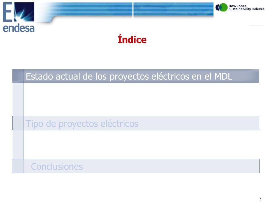 Estado actual de los proyectos eléctricos en el registro de MDL Eva Muro Redondo ENDESA SEMINARIO SOBRE PROYECTOS MDL San José, Costa Rica 7 de Marzo de 2007