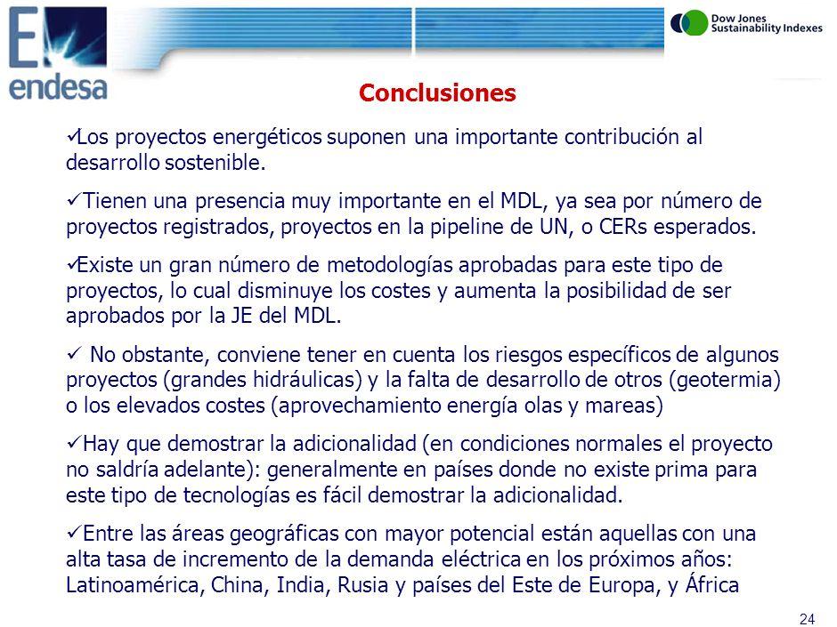 23 Tipo de proyectos eléctricos Estado actual de los proyectos eléctricos en el MDL Conclusiones