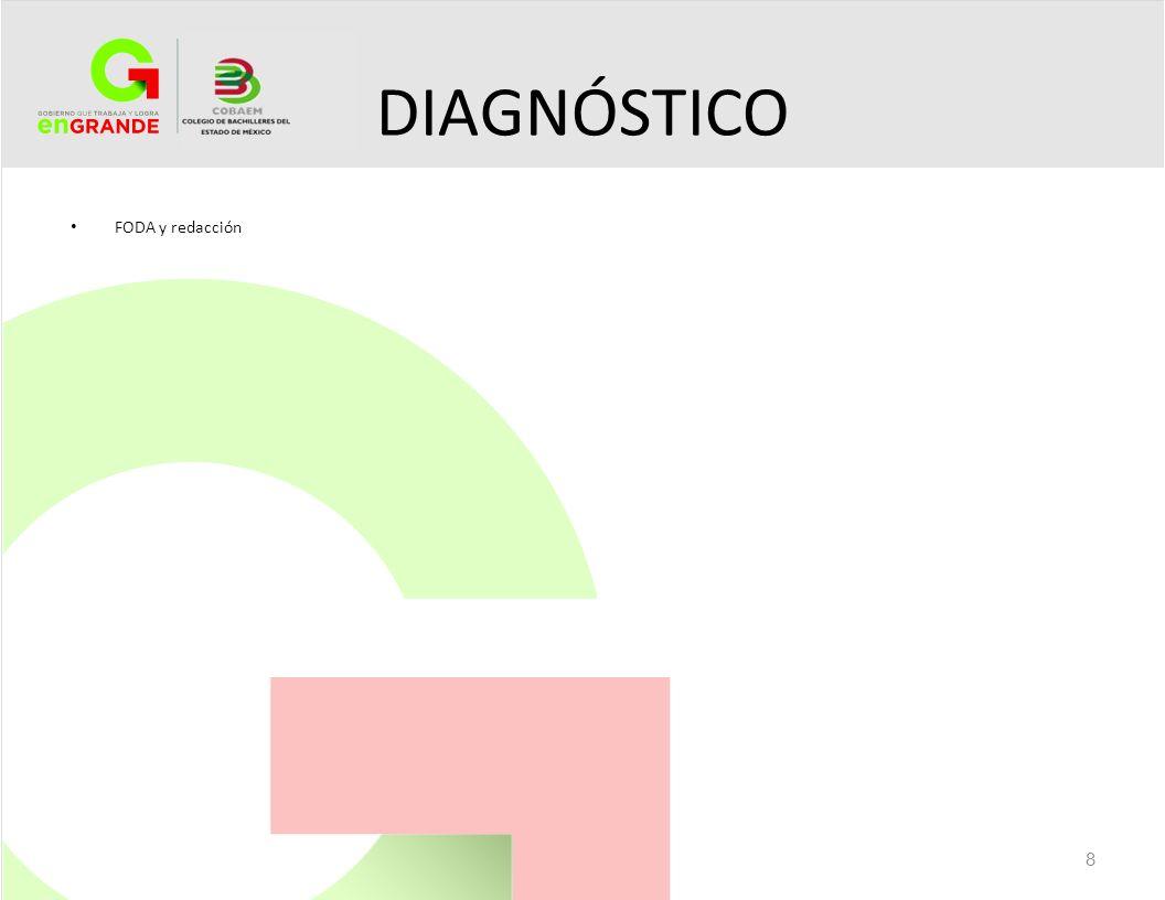 DIAGNÓSTICO FODA y redacción 8