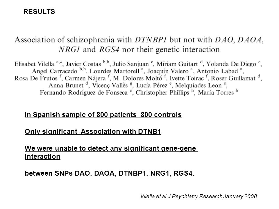 RESULTS In Spanish sample of 800 patients 800 controls Only significant Association with DTNB1 We were unable to detect any significant gene-gene inte